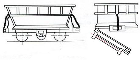 底卸式矿车结构