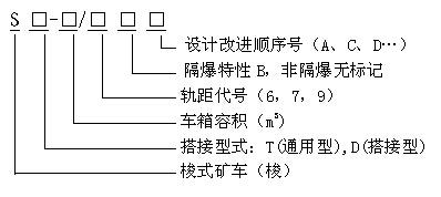 梭式矿车型号表示方法