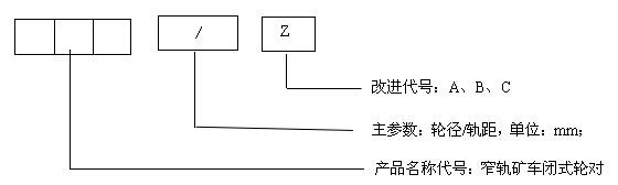 闭式轮对型号含义